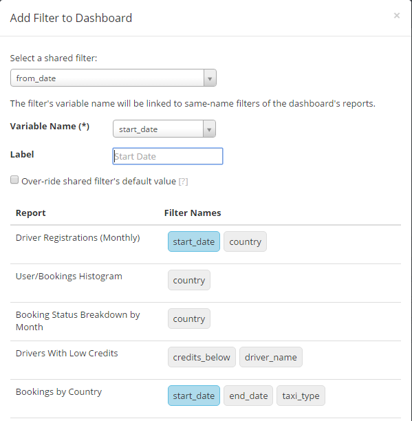 Adding Dashboard Filters