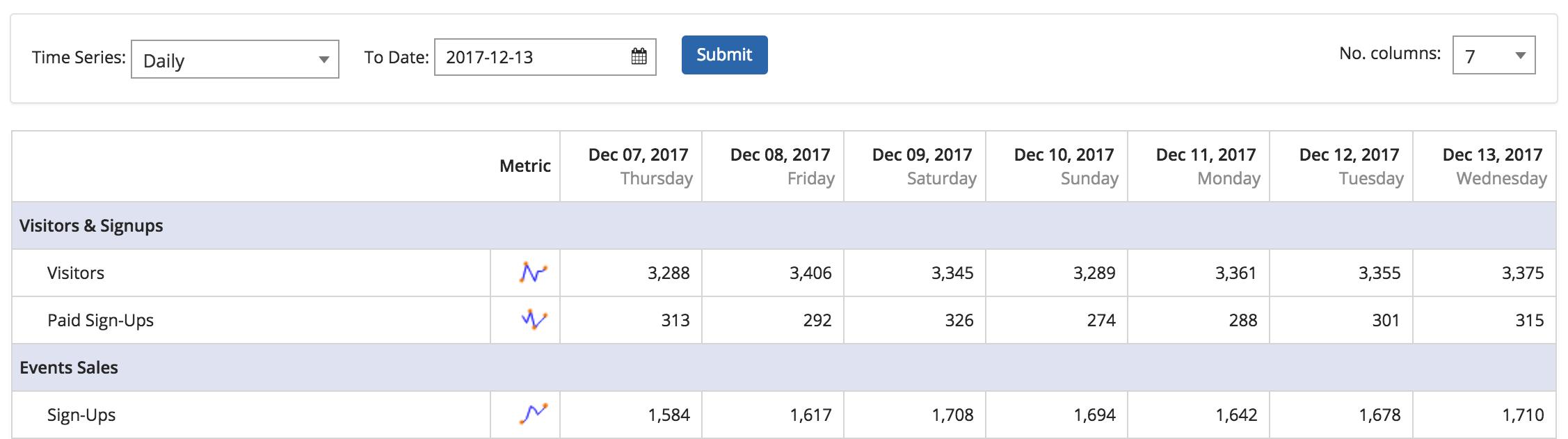 metrics-sheet