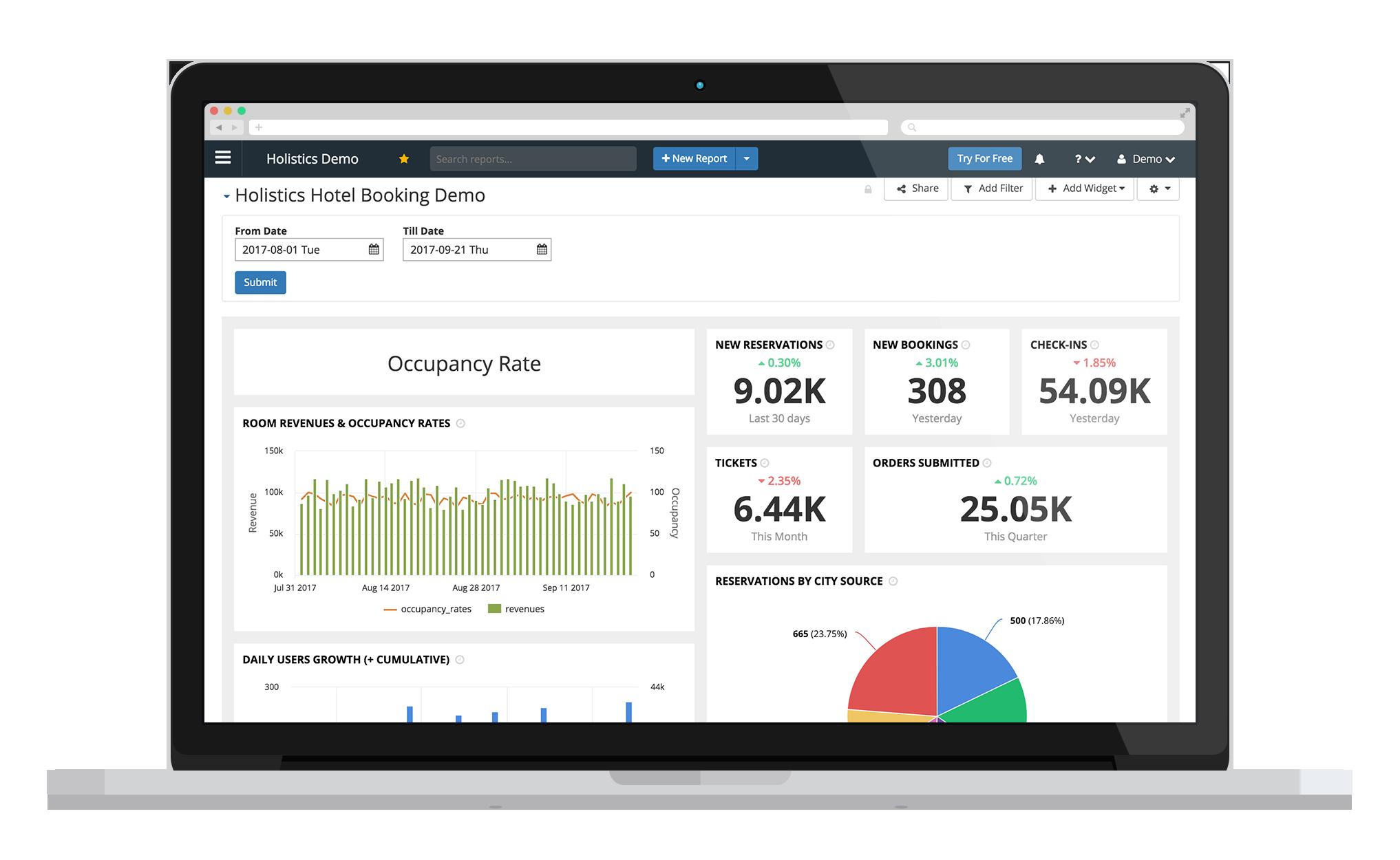analytics dashboard viewed on browser